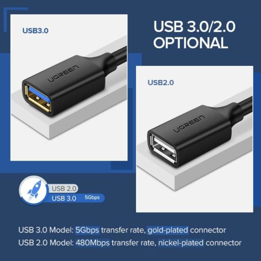 USB Extension Cable for Smart TV and PC Computers & Networking iPads, Tablets & eReaders